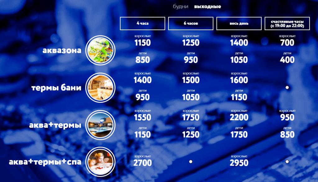 Аквапарк H2O в Ростове-на-Дону цены