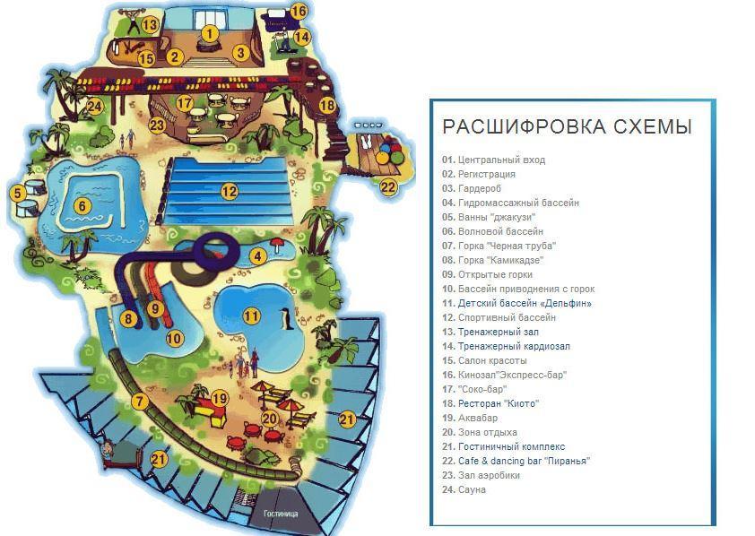 Схема аквапарка Водопад Чудес