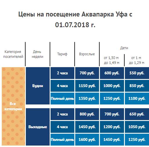 Цена на посещение аквапарка Уфа 2018