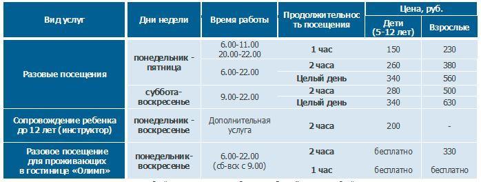Аквапарк Олимп Боровичи тарифы и цены 2018