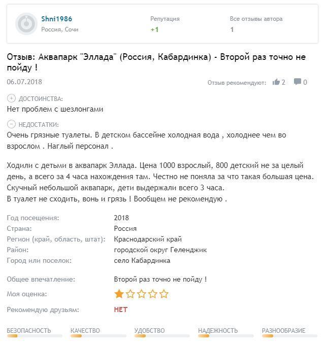Отзывыоб аквапарке Эллада в Кабардинке